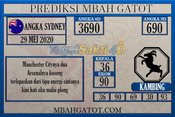 Prediksi Sydney Jumat 29 Mei 2020
