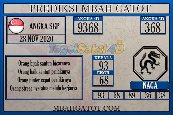 Prediksi SGP sabtu 28 November 2020