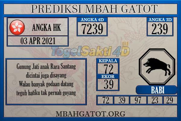 Prediksi HK sabtu 03 April 2021